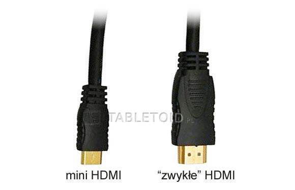 Przewód mini HDMI