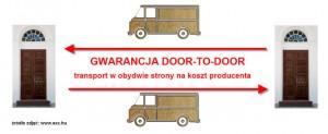 Gwarancja D2D