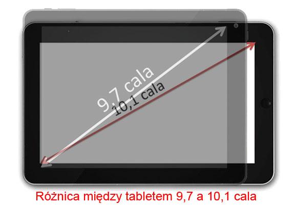 matryca tabletu 9,7 a 10,1 cala - różnice
