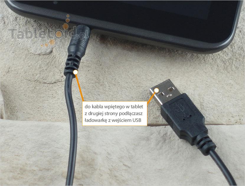 podłączenie kabla
