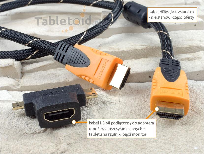 Przejściówka wraz z kablem HDMI